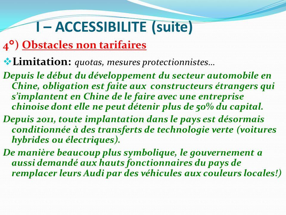I – ACCESSIBILITE (suite) 4°) Obstacles non tarifaires Limitation: quotas, mesures protectionnistes… Depuis le début du développement du secteur autom