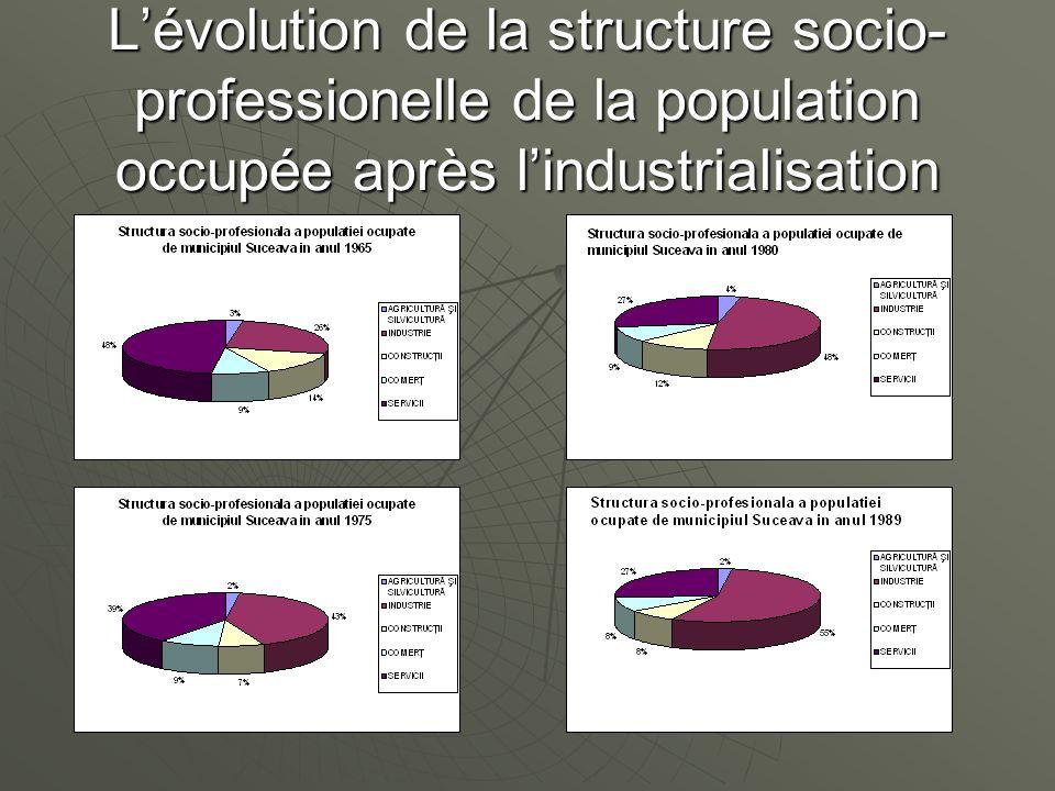 Lévolution de la structure socio- professionelle de la population occupée après lindustrialisation