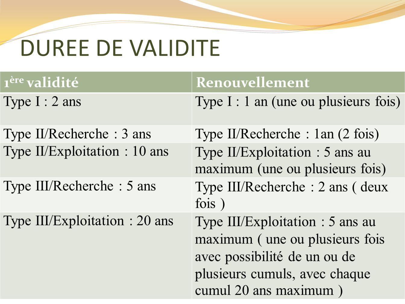 DUREE DE VALIDITE 1 ère validitéRenouvellement Type I : 2 ansType I : 1 an (une ou plusieurs fois) Type II/Recherche : 3 ansType II/Recherche : 1an (2