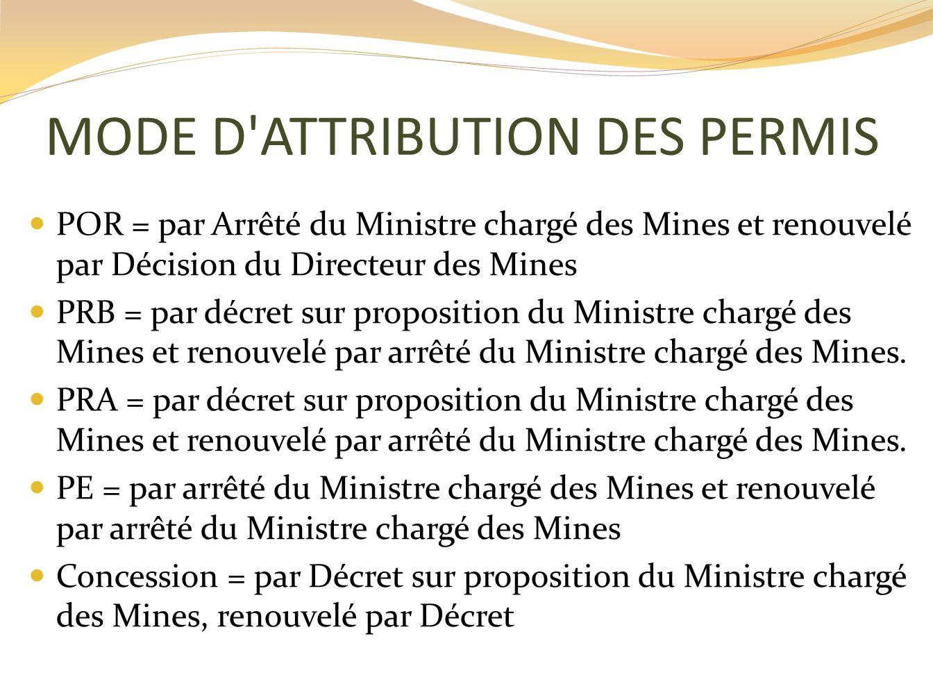 MODE D'ATTRIBUTION DES PERMIS POR = par Arrêté du Ministre chargé des Mines et renouvelé par Décision du Directeur des Mines PRB = par décret sur prop