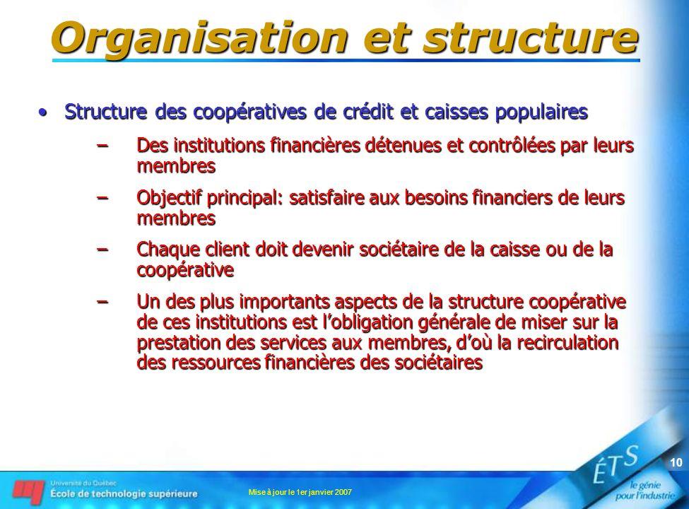 Mise à jour le 1er janvier 2007 10 Organisation et structure Structure des coopératives de crédit et caisses populairesStructure des coopératives de c