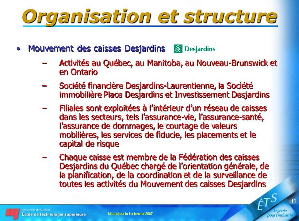 Mise à jour le 1er janvier 2007 11 Organisation et structure Mouvement des caisses DesjardinsMouvement des caisses Desjardins –Activités au Québec, au