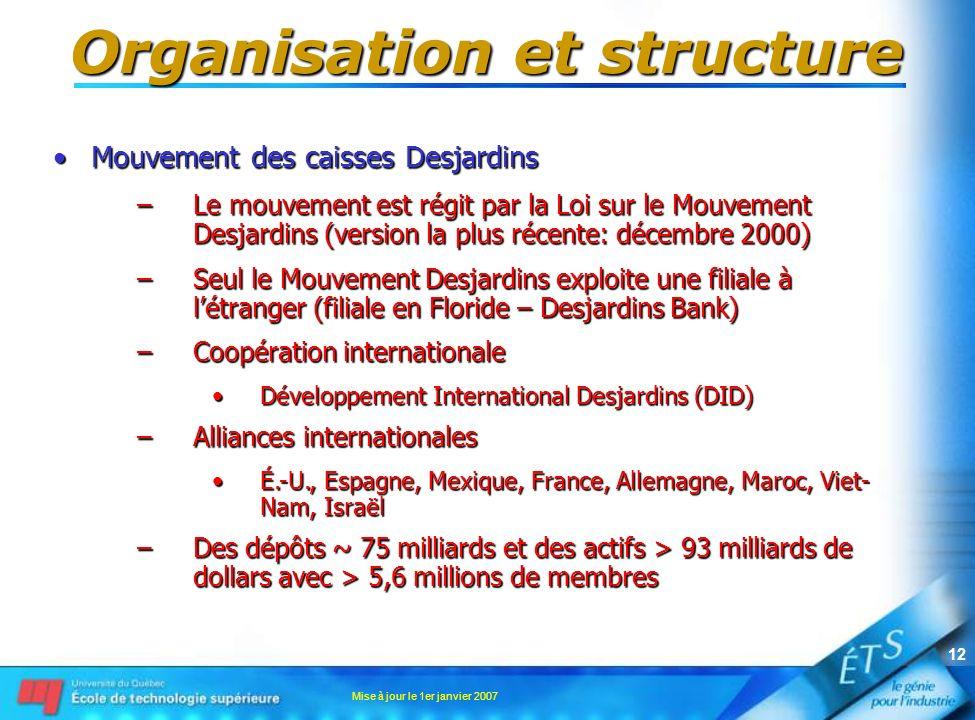 Mise à jour le 1er janvier 2007 12 Organisation et structure Mouvement des caisses DesjardinsMouvement des caisses Desjardins –Le mouvement est régit