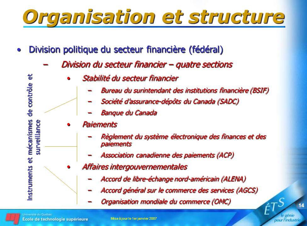 Mise à jour le 1er janvier 2007 14 Organisation et structure Division politique du secteur financière (fédéral)Division politique du secteur financièr
