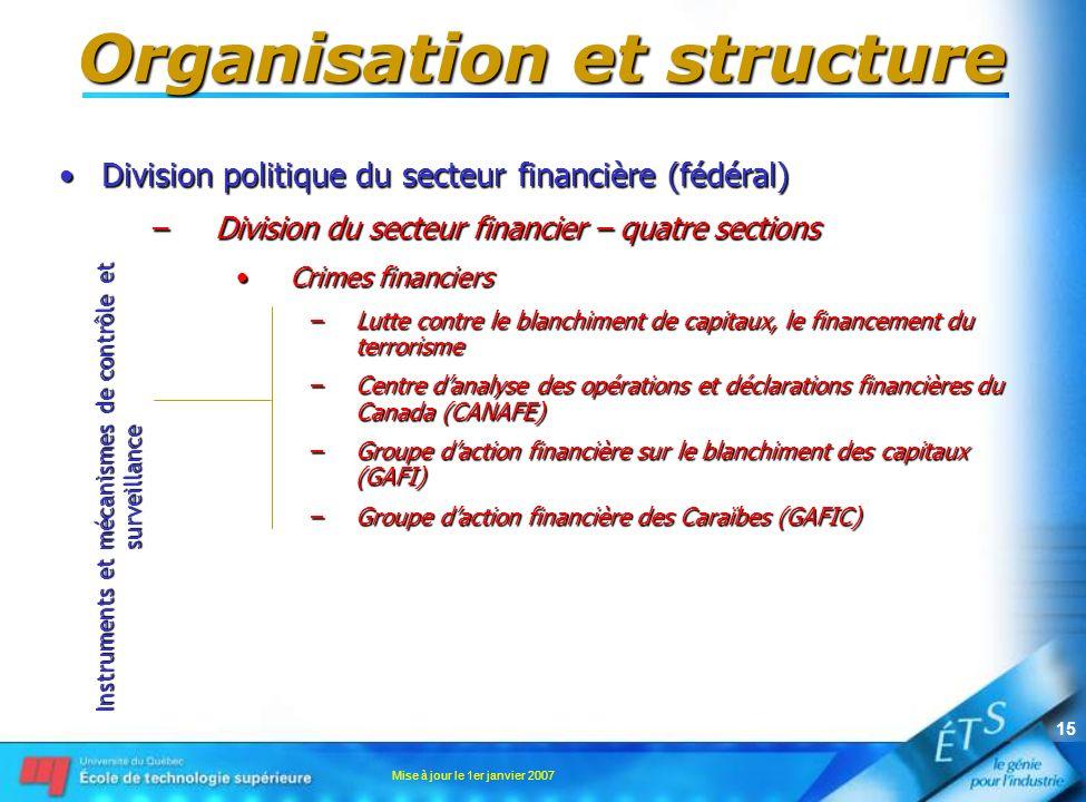 Mise à jour le 1er janvier 2007 15 Organisation et structure Division politique du secteur financière (fédéral)Division politique du secteur financièr
