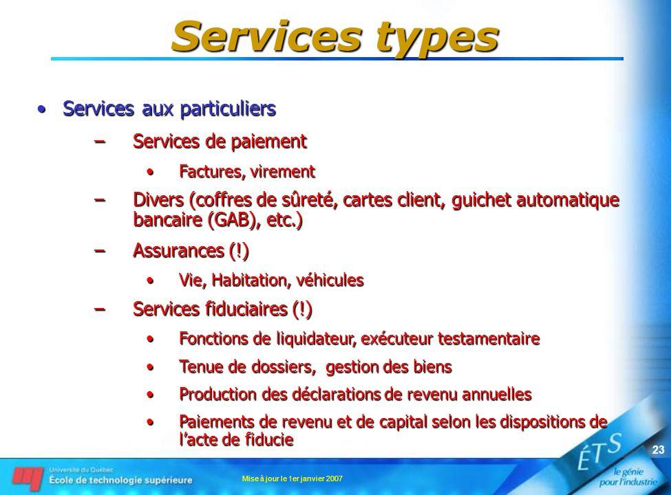 Mise à jour le 1er janvier 2007 23 Services types Services aux particuliersServices aux particuliers –Services de paiement Factures, virementFactures,