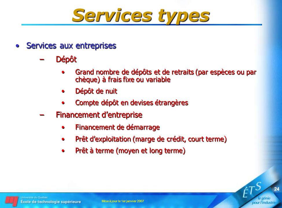 Mise à jour le 1er janvier 2007 24 Services types Services aux entreprisesServices aux entreprises –Dépôt Grand nombre de dépôts et de retraits (par e