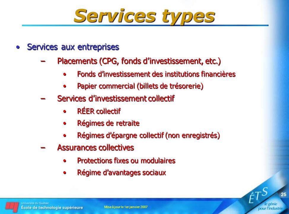 Mise à jour le 1er janvier 2007 25 Services types Services aux entreprisesServices aux entreprises –Placements (CPG, fonds dinvestissement, etc.) Fond