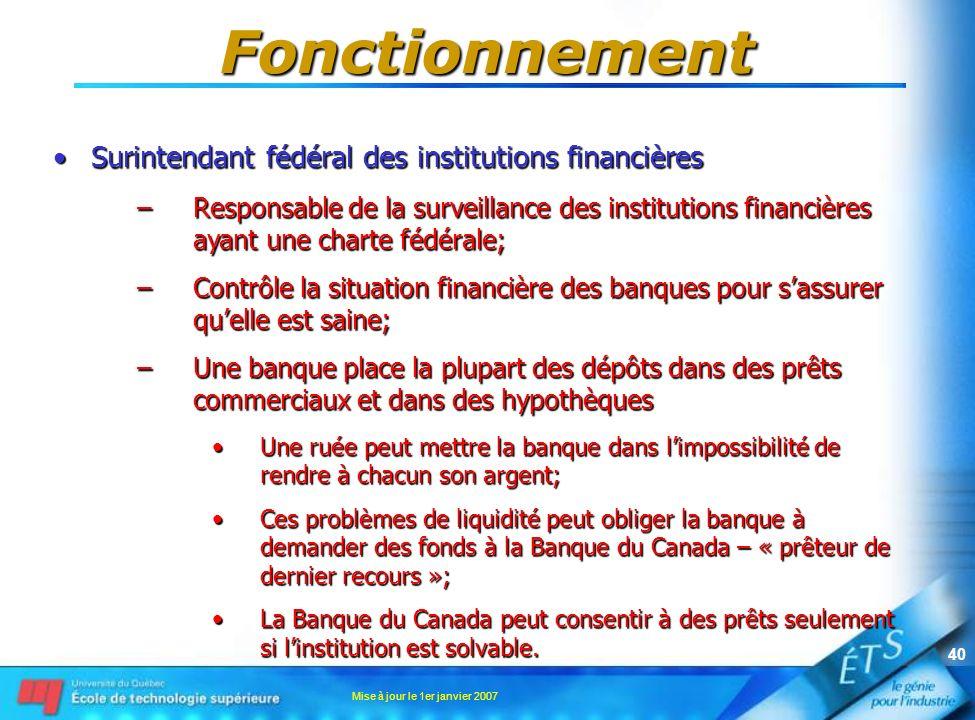 Mise à jour le 1er janvier 2007 40 Fonctionnement Surintendant fédéral des institutions financièresSurintendant fédéral des institutions financières –