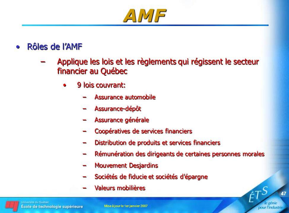 Mise à jour le 1er janvier 2007 47 AMF Rôles de lAMFRôles de lAMF –Applique les lois et les règlements qui régissent le secteur financier au Québec 9