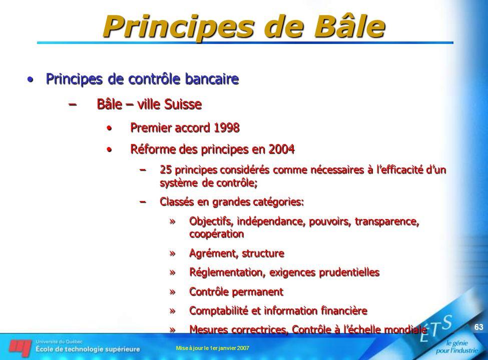 Mise à jour le 1er janvier 2007 63 Principes de Bâle Principes de contrôle bancairePrincipes de contrôle bancaire –Bâle – ville Suisse Premier accord