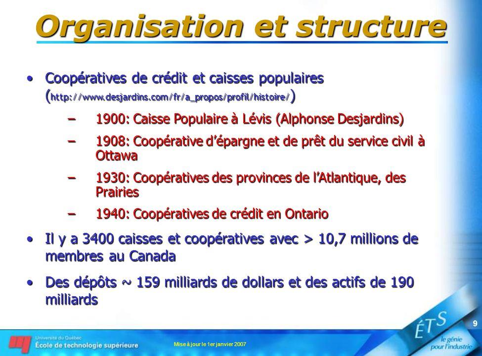 Mise à jour le 1er janvier 2007 9 Organisation et structure Coopératives de crédit et caisses populaires ( http://www.desjardins.com/fr/a_propos/profi