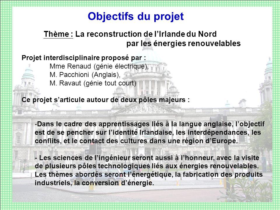 Objectifs du projet Thème : La reconstruction de lIrlande du Nord par les énergies renouvelables Projet interdisciplinaire proposé par : Mme Renaud (g