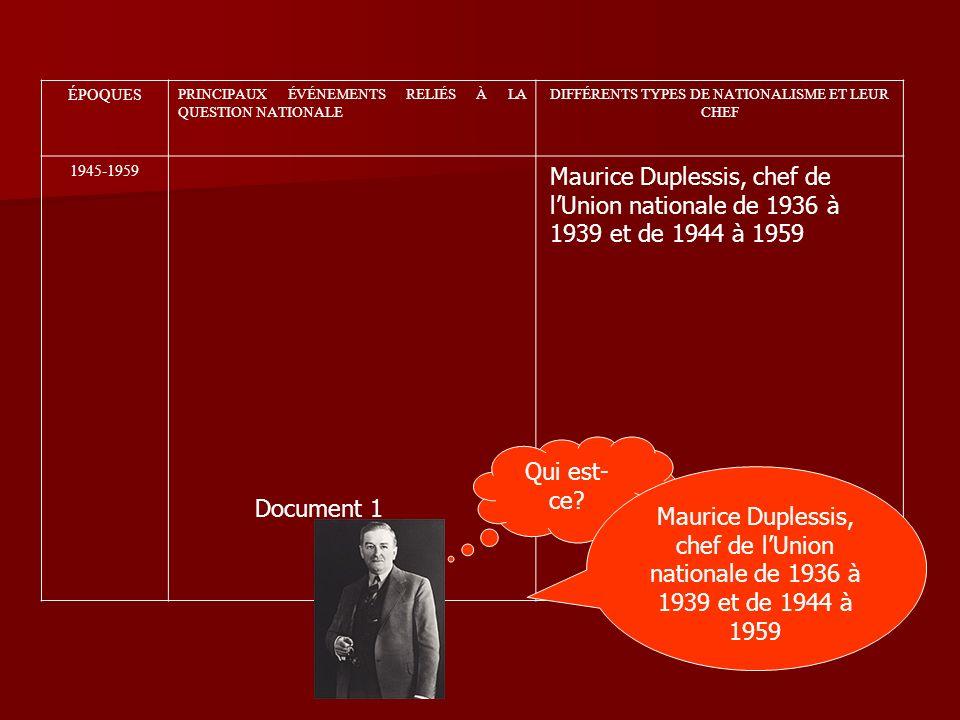 ÉPOQUES PRINCIPAUX ÉVÉNEMENTS RELIÉS À LA QUESTION NATIONALE DIFFÉRENTS TYPES DE NATIONALISME ET LEUR CHEF 1945-1959 Document 1 Qui est- ce.