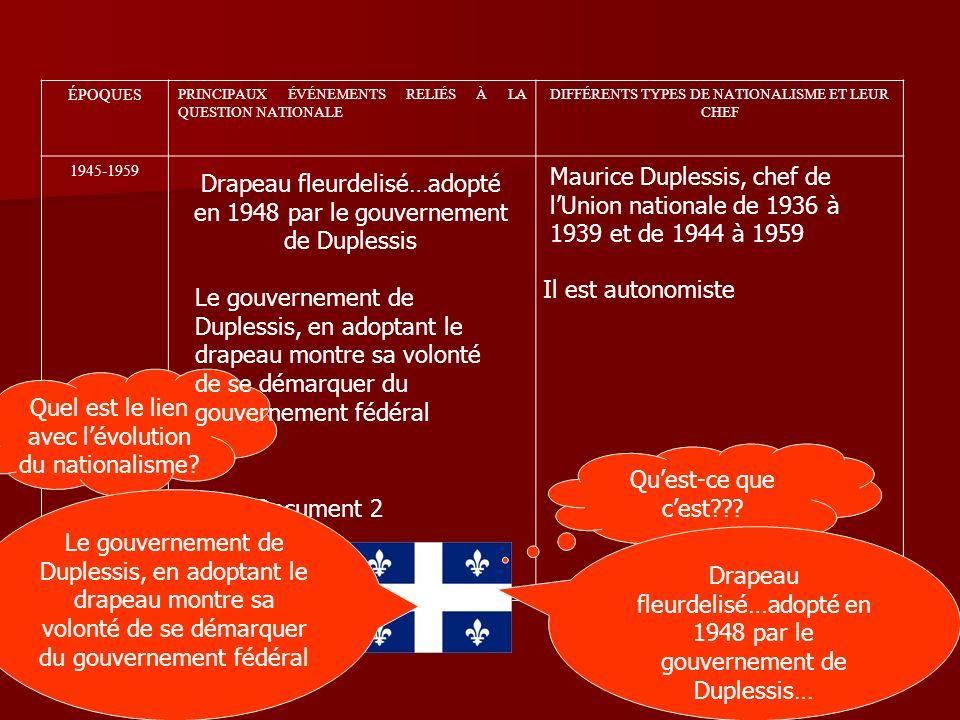 ÉPOQUES PRINCIPAUX ÉVÉNEMENTS RELIÉS À LA QUESTION NATIONALE DIFFÉRENTS TYPES DE NATIONALISME ET LEUR CHEF 1945-1959 Document 2 Maurice Duplessis, chef de lUnion nationale de 1936 à 1939 et de 1944 à 1959 Il est autonomiste Quest-ce que cest .