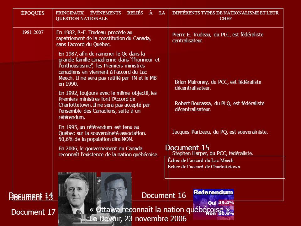 ÉPOQUES PRINCIPAUX ÉVÉNEMENTS RELIÉS À LA QUESTION NATIONALE DIFFÉRENTS TYPES DE NATIONALISME ET LEUR CHEF 1981-2007 Document 13 Pierre E.