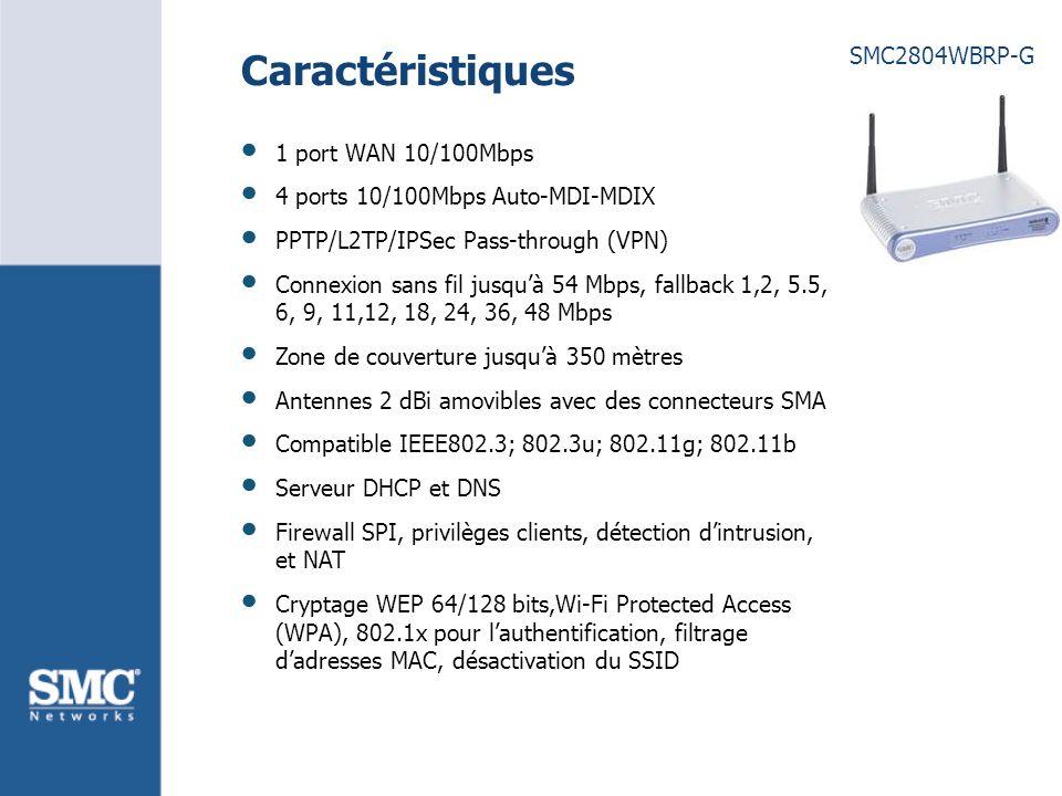 SMC2804WBRP-G Caractéristiques 1 port WAN 10/100Mbps 4 ports 10/100Mbps Auto-MDI-MDIX PPTP/L2TP/IPSec Pass-through (VPN) Connexion sans fil jusquà 54 Mbps, fallback 1,2, 5.5, 6, 9, 11,12, 18, 24, 36, 48 Mbps Zone de couverture jusquà 350 mètres Antennes 2 dBi amovibles avec des connecteurs SMA Compatible IEEE802.3; 802.3u; 802.11g; 802.11b Serveur DHCP et DNS Firewall SPI, privilèges clients, détection dintrusion, et NAT Cryptage WEP 64/128 bits,Wi-Fi Protected Access (WPA), 802.1x pour lauthentification, filtrage dadresses MAC, désactivation du SSID