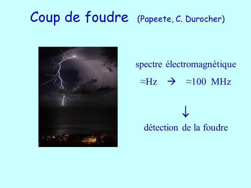Coup de foudre (Papeete, C. Durocher) spectre électromagnétique Hz 100 MHz détection de la foudre
