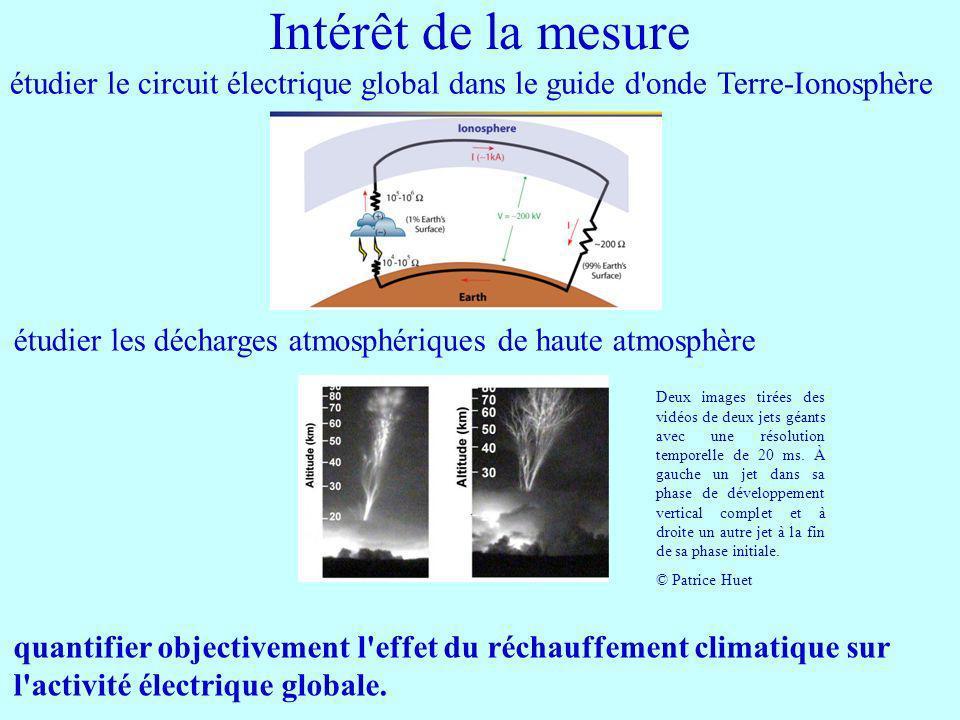 Intérêt de la mesure quantifier objectivement l'effet du réchauffement climatique sur l'activité électrique globale. étudier le circuit électrique glo