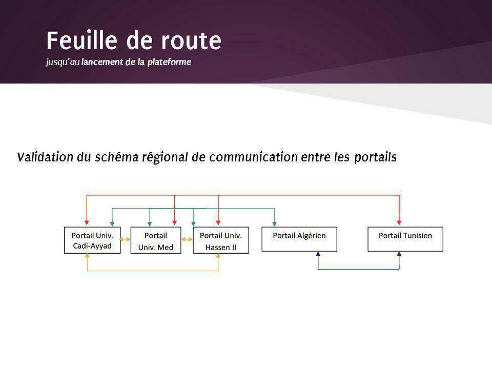Validation du schéma régional de communication entre les portails Feuille de route jusquau lancement de la plateforme