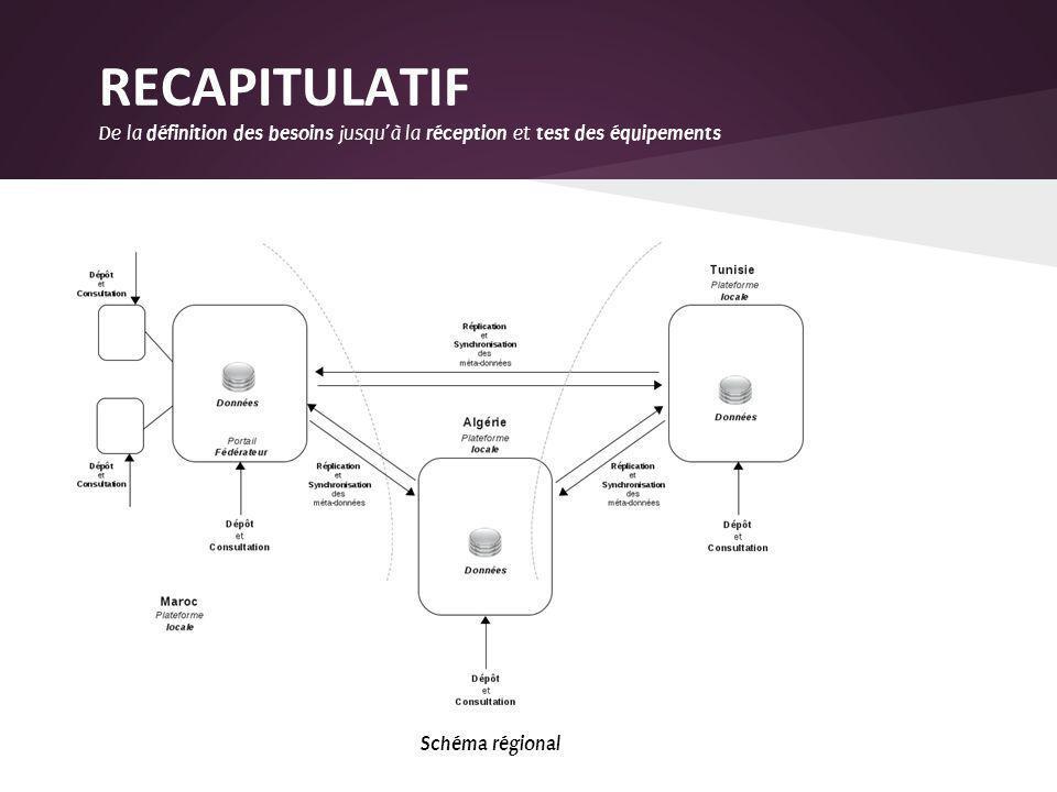 Etape 5 : Charte graphique - Proposition de Mr.