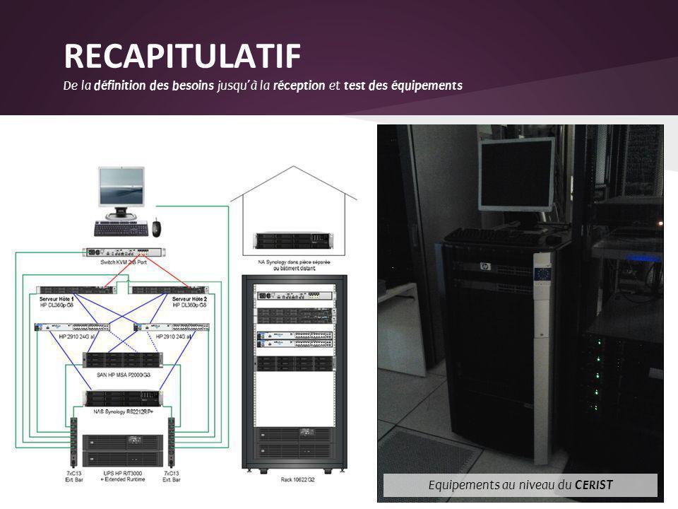 Equipements au niveau du CERIST RECAPITULATIF De la définition des besoins jusquà la réception et test des équipements