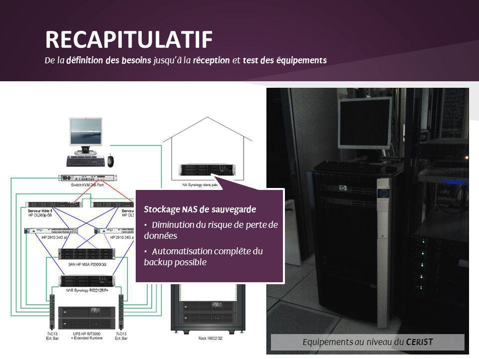 Equipements au niveau du CERIST Stockage NAS de sauvegarde Diminution du risque de perte de données Automatisation complète du backup possible RECAPIT