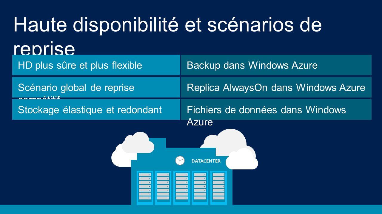 Backup dans Windows Azure Replica AlwaysOn dans Windows Azure Fichiers de données dans Windows Azure Haute disponibilité et scénarios de reprise HD pl