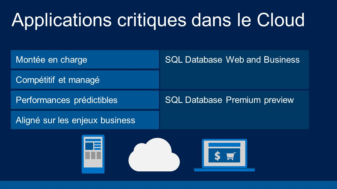 SQL Database Web and Business SQL Database Premium preview Applications critiques dans le Cloud Montée en charge Aligné sur les enjeux business Compét