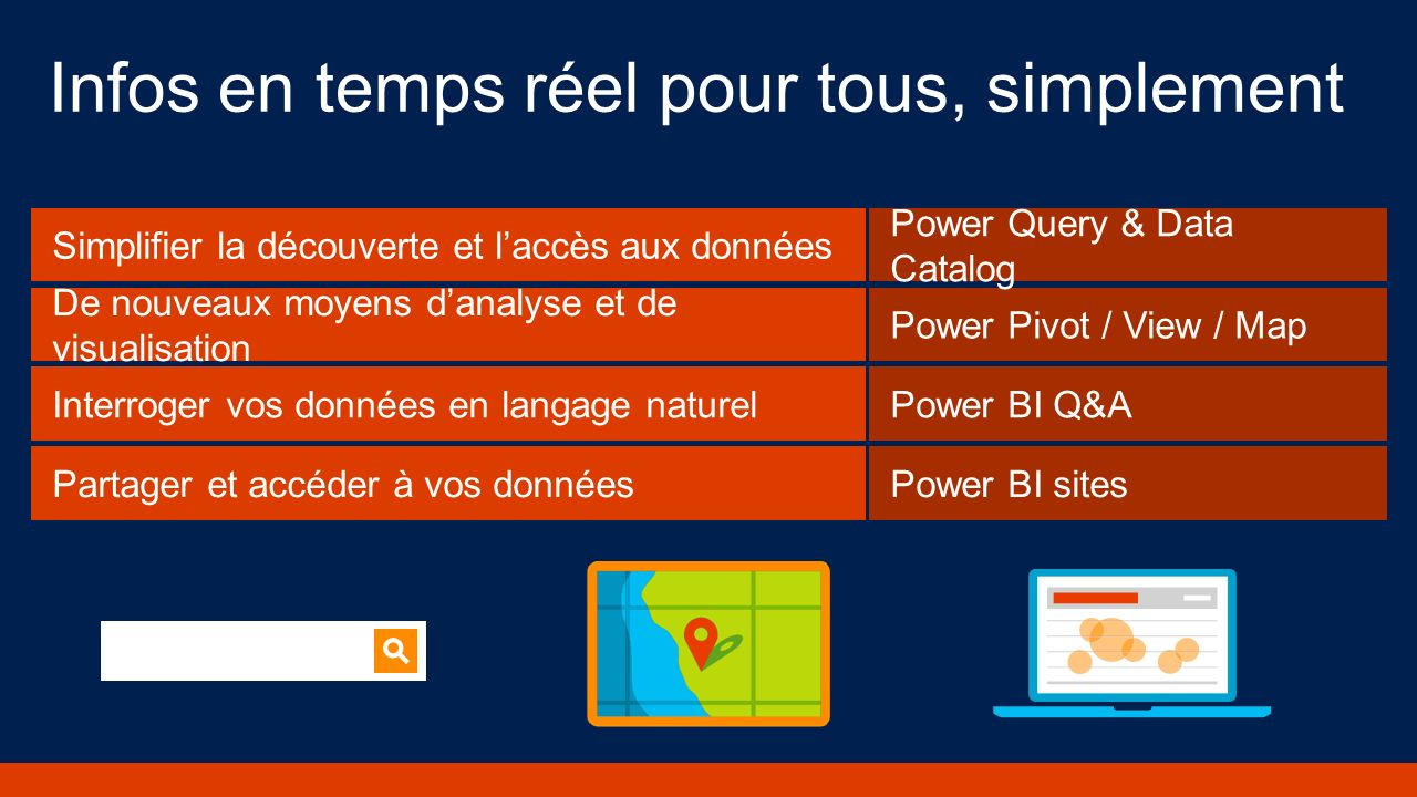 Power Pivot / View / Map Power BI Q&A Power Query & Data Catalog Power BI sites Infos en temps réel pour tous, simplement De nouveaux moyens danalyse