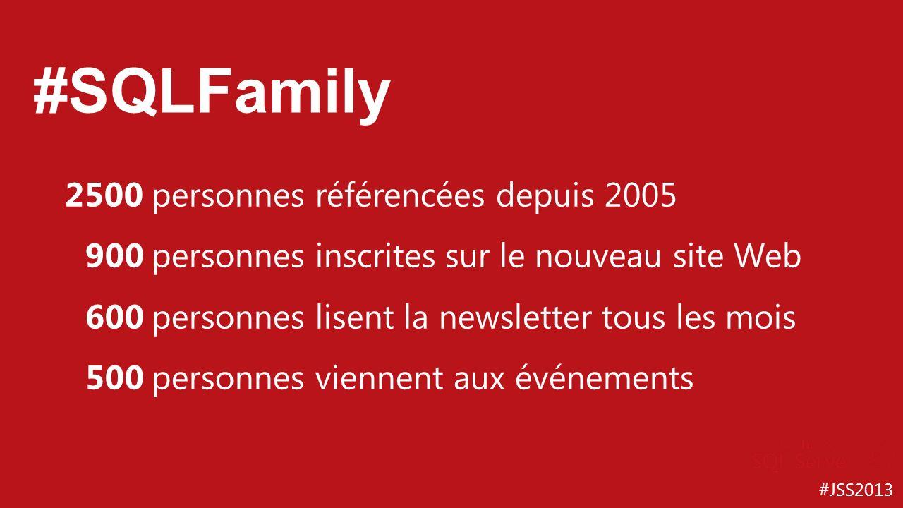 #JSS2013 #SQLFamily 2500personnes référencées depuis 2005 900personnes inscrites sur le nouveau site Web 600personnes lisent la newsletter tous les mo