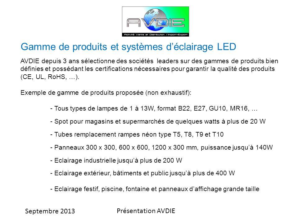 Septembre 2013 Présentation AVDIE Exemple de lampes et ampoules à LED Produits destinés à remplacer lampes à incandescence, à économie dénergie ou halogène (réduction de consommation jusquà 8 fois): - Puissance de 1 à 13W - Standards disponibles B22, E27, GU10, MR11, MR16 - Température lumière de 2700 à 6500 K - Multiples angles disponibles - Disponible en RGB* et réglage en puissance (dimmable) - Possibilité pilotage sans fils - Durée de vie > 30000 H *RGB: Red Green Blue