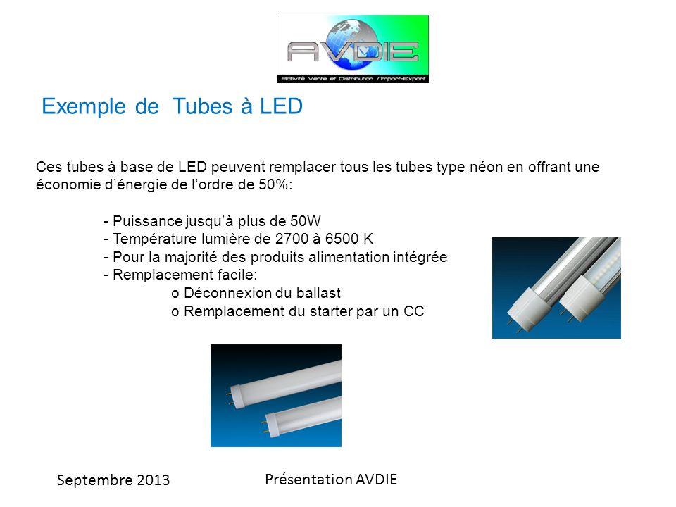 Septembre 2013 Présentation AVDIE Exemple de panneaux à LED Ce type de panneaux à base de LED peuvent remplacer toutes les rampes à tubes type néon en offrant une économie dénergie de lordre de 50%: - Puissance jusquà plus de 140 W - Température lumière de 2700 à 6500 K - De multiples options disponibles: o Ajustement puissance et mémorisation valeur réglage o Ajustement température lumière à puissance constante o Réglage automatique en fonction de la lumière ambiante o Possibilité piloter plus de 500 panneaux par PC o Pilotage par DMX, RS485, IR, RF