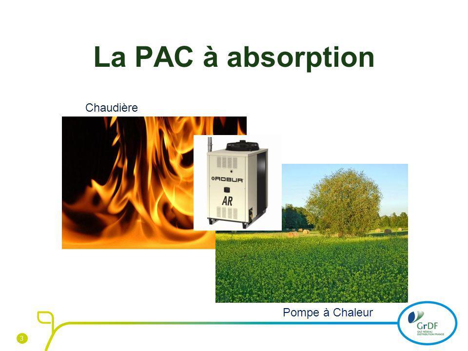 3 Chaudière Pompe à Chaleur La PAC à absorption