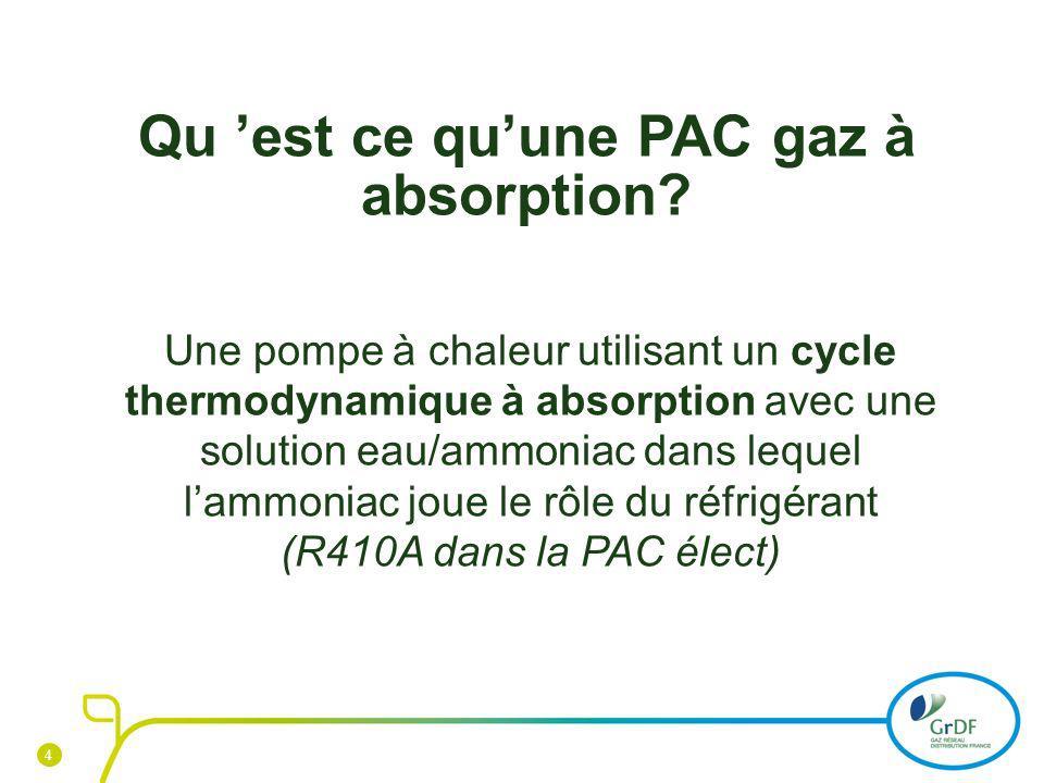 4 Une pompe à chaleur utilisant un cycle thermodynamique à absorption avec une solution eau/ammoniac dans lequel lammoniac joue le rôle du réfrigérant