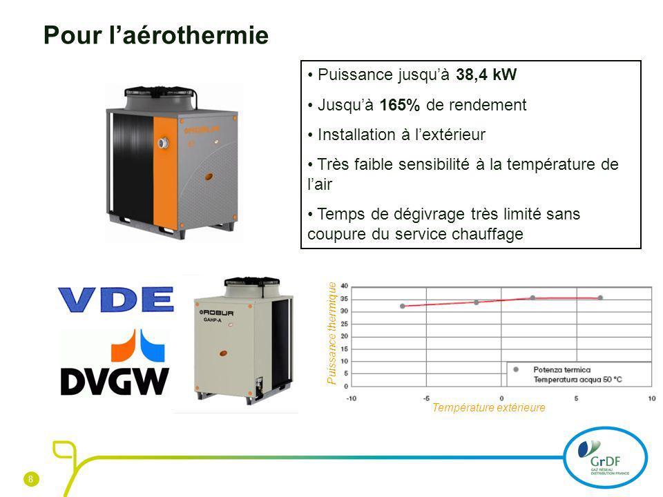 8 8 8 Pour laérothermie Puissance jusquà 38,4 kW Jusquà 165% de rendement Installation à lextérieur Très faible sensibilité à la température de lair T