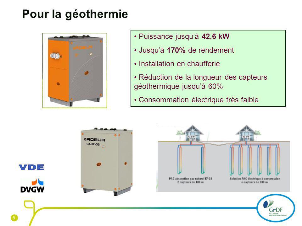 9 9 Pour la géothermie Puissance jusquà 42,6 kW Jusquà 170% de rendement Installation en chaufferie Réduction de la longueur des capteurs géothermique
