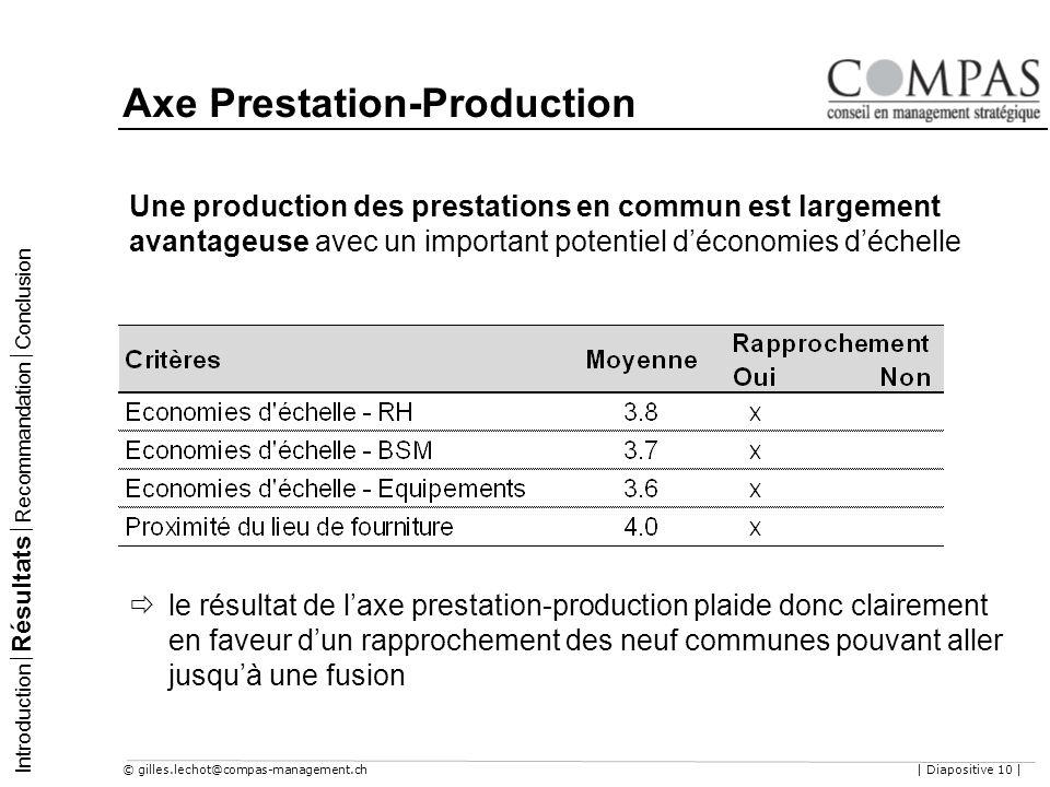 © gilles.lechot@compas-management.ch| Diapositive 10 | Axe Prestation-Production Introduction Résultats Recommandation Conclusion Une production des p