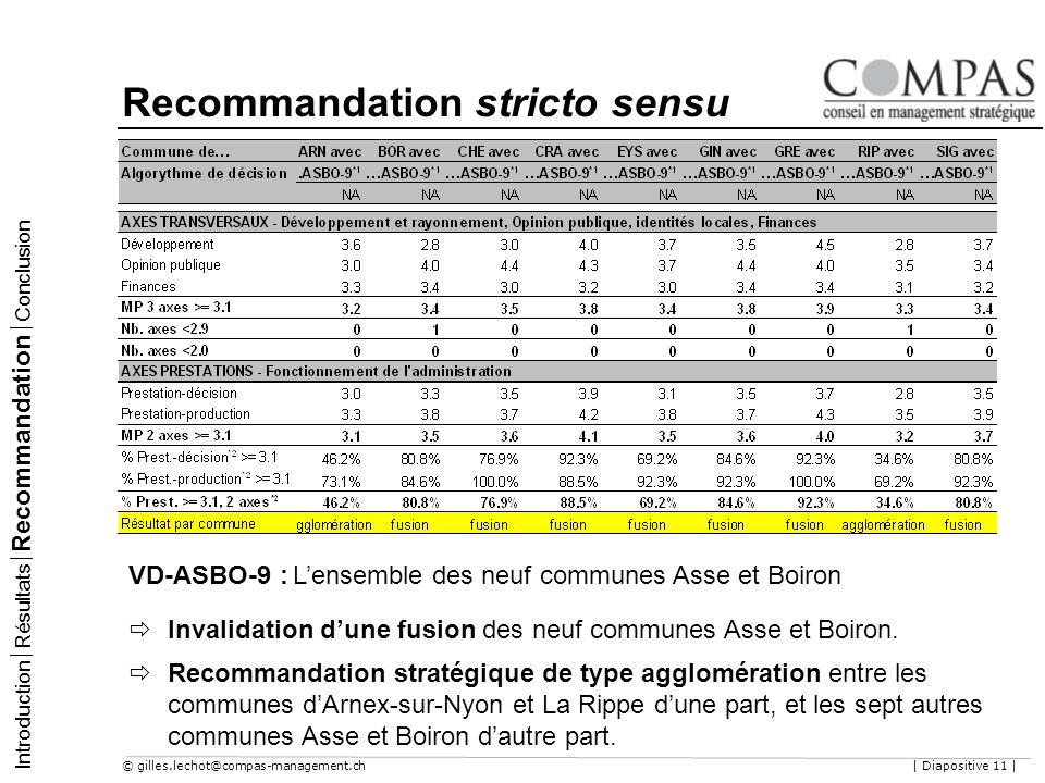 © gilles.lechot@compas-management.ch| Diapositive 11 | Recommandation stricto sensu Introduction Résultats Recommandation Conclusion VD-ASBO-9 :Lensem