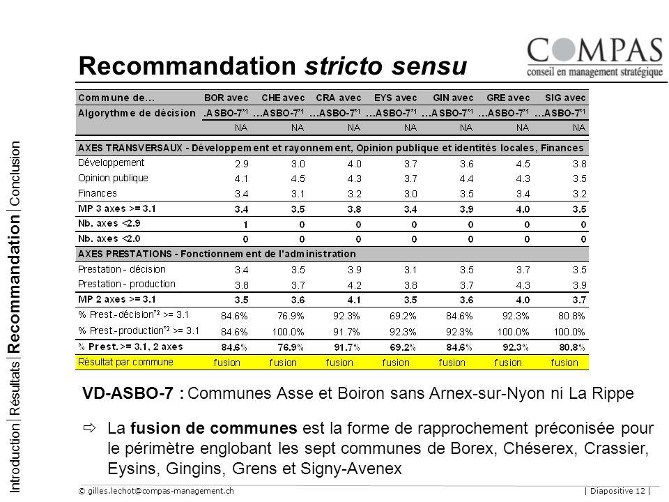 © gilles.lechot@compas-management.ch| Diapositive 12 | Recommandation stricto sensu Introduction Résultats Recommandation Conclusion VD-ASBO-7 :Commun