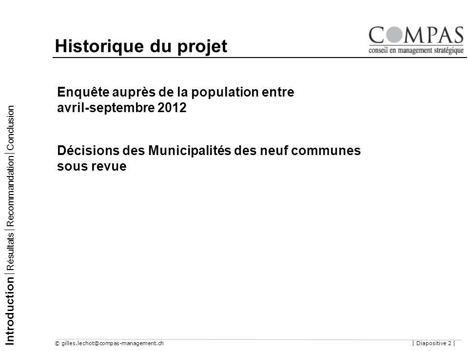 © gilles.lechot@compas-management.ch| Diapositive 2 | Historique du projet Introduction Résultats Recommandation Conclusion Enquête auprès de la popul