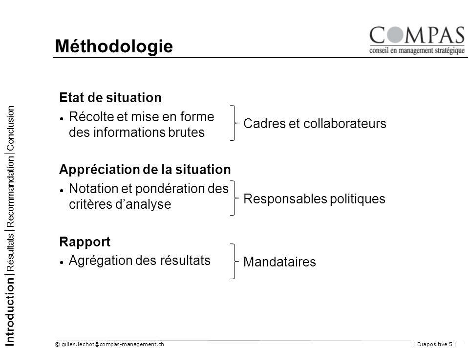 © gilles.lechot@compas-management.ch| Diapositive 5 | Méthodologie Introduction Résultats Recommandation Conclusion Etat de situation Récolte et mise