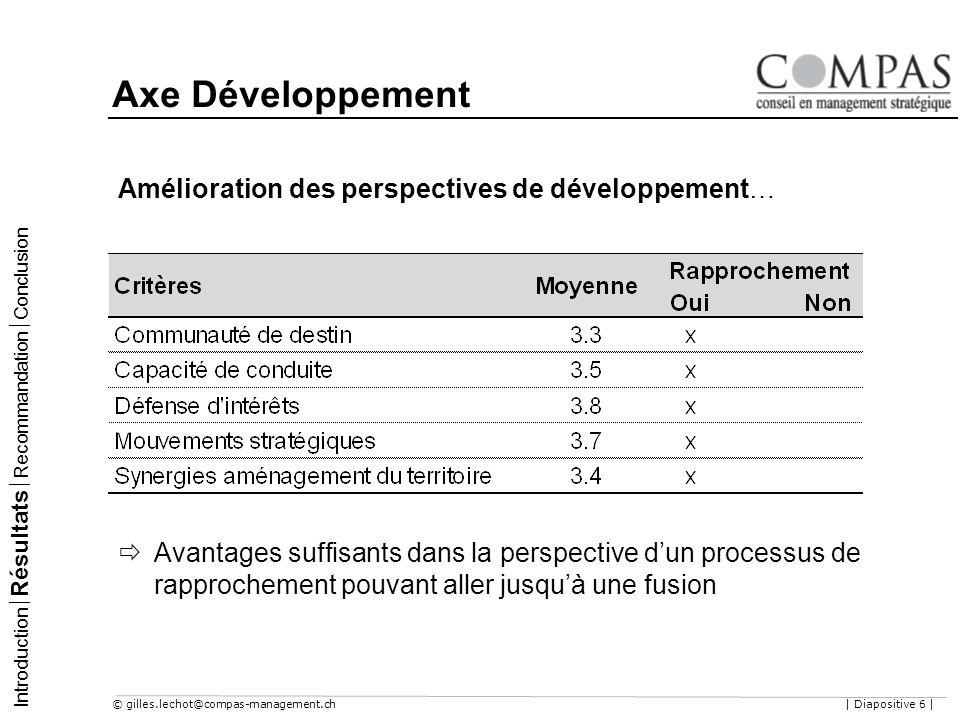 © gilles.lechot@compas-management.ch| Diapositive 6 | Axe Développement Amélioration des perspectives de développement… Introduction Résultats Recomma