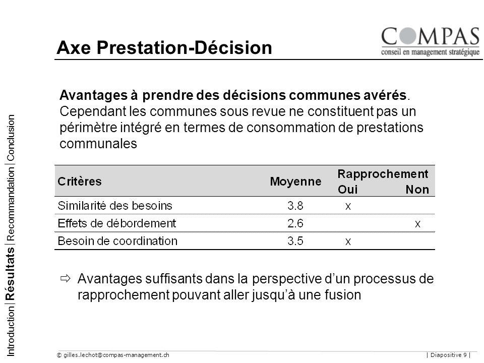 © gilles.lechot@compas-management.ch| Diapositive 9 | Axe Prestation-Décision Introduction Résultats Recommandation Conclusion Avantages à prendre des