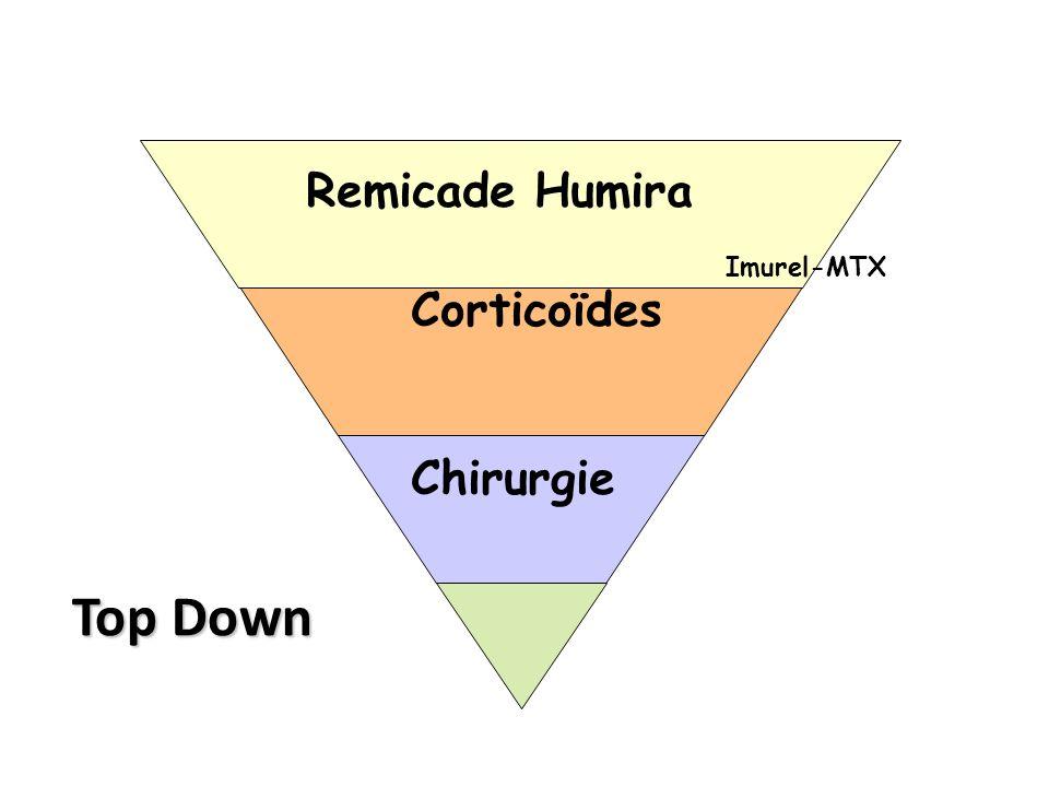 Remicade Humira Imurel-MTX Corticoïdes Chirurgie Top Down