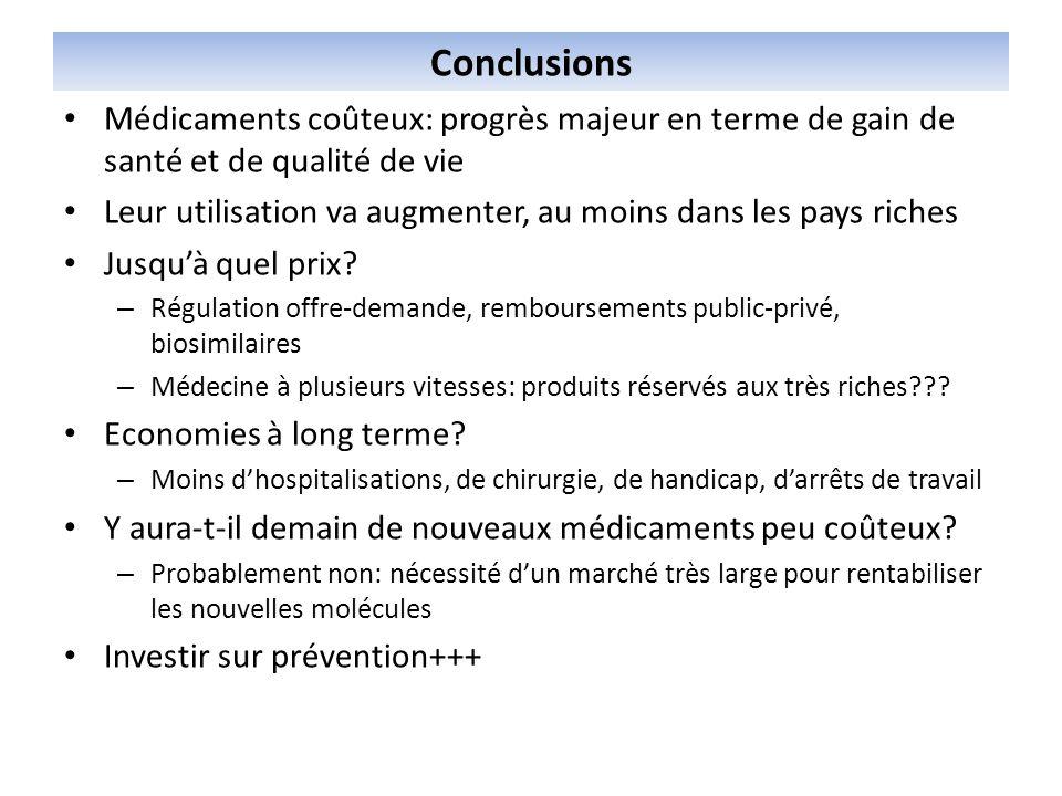 Conclusions Médicaments coûteux: progrès majeur en terme de gain de santé et de qualité de vie Leur utilisation va augmenter, au moins dans les pays riches Jusquà quel prix.