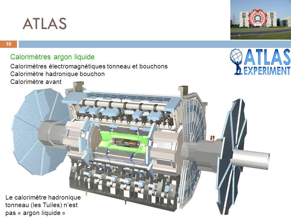 ATLAS 10 Calorimètres argon liquide Calorimètres électromagnétiques tonneau et bouchons Calorimètre hadronique bouchon Calorimètre avant Le calorimètre hadronique tonneau (les Tuiles) nest pas « argon liquide »