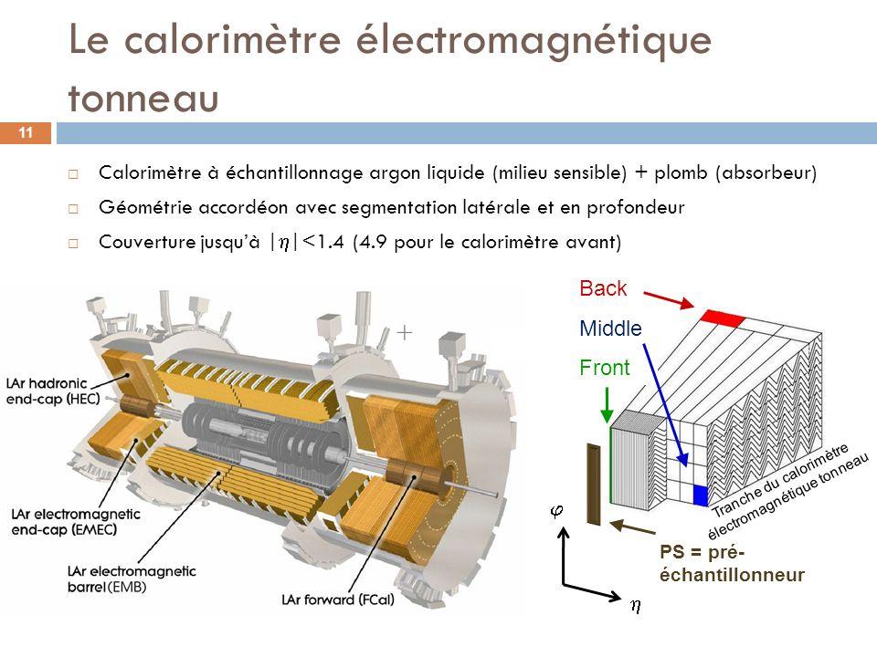 Le calorimètre électromagnétique tonneau 11 Calorimètre à échantillonnage argon liquide (milieu sensible) + plomb (absorbeur) Géométrie accordéon avec segmentation latérale et en profondeur Couverture jusquà | |<1.4 (4.9 pour le calorimètre avant) Back Middle Front PS = pré- échantillonneur Tranche du calorimètre électromagnétique tonneau