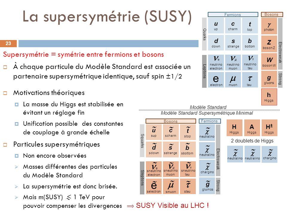 La supersymétrie (SUSY) Supersymétrie = symétrie entre fermions et bosons À chaque particule du Modèle Standard est associée un partenaire supersymétrique identique, sauf spin ±1/2 u sup c scharm t stop d sdown s sstrange b sbottom sneutrino electron stau smuon selectron sneutrino tau sneutrino muon g gluinos chargino neutralino Bosons Fermions Squarks Sleptons Electroweak Strong e e u up c charm t top d down s strange b bottom e neutrino electron tau muon electron neutrino tau neutrino muon g gluons W boson W Z boson Z photon h Higgs Fermions Bosons Quarks Leptons Electroweak Strong e Motivations théoriques La masse du Higgs est stabilisée en évitant un réglage fin Unification possible des constantes de couplage à grande échelle Particules supersymétriques Non encore observées Masses différentes des particules du Modèle Standard La supersymétrie est donc brisée.