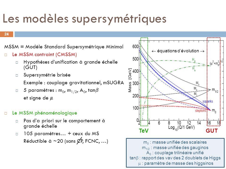 Les modèles supersymétriques MSSM = Modèle Standard Supersymétrique Minimal Le MSSM contraint (CMSSM) Hypothèses dunification à grande échelle (GUT) Supersymétrie brisée Exemple : couplage gravitationnel, mSUGRA 5 paramètres : m 0, m 1/2, A 0, tan et signe de Le MSSM phénoménologique Pas da priori sur le comportement à grande échelle 105 paramètres… + ceux du MS Réductible à ~20 (sans CP, FCNC, …) m 0 : masse unifiée des scalaires m 1/2 : masse unifiée des gauginos A 0 : couplage trilinéaire unifié tan : rapport des vav des 2 doublets de Higgs : paramètre de masse des higgsinos TeVGUT 24 équations dévolution